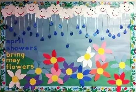 美哭了的幼儿园春季主题环创,每位幼师都需要!(附详细方案)